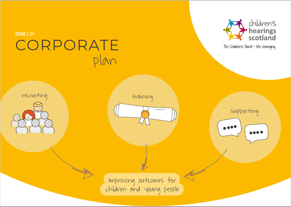 CHS Corporate Plan 2018-21
